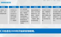 汇川物联网介绍-汇川技术工业云简介