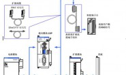 汇川技术AM600中型PLC概述介绍(简单介绍)