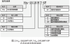 贴合机裁切机项目总结之2.电气部分硬件介绍