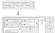 贴合机裁切机项目总结之8:PLC中掉电保持元件DMCT