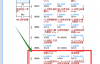 梯形图编程之float类型数据最小值不为0(诡异的数值1.17549e-38)