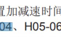 关于IS620P伺服参数H05-04一阶低通滤波时间参数的记录