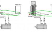 伺服驱动器现场电磁干扰问题的判断及处理