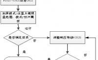 汇川技术伺服易用性itune操作指导V1.2