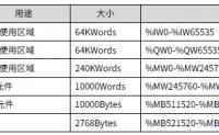 Codesys中ST语言编程基础知识之1:直接地址定义